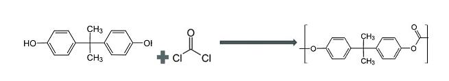 Phản ứng trùng hợp Polycarbonate (PC)